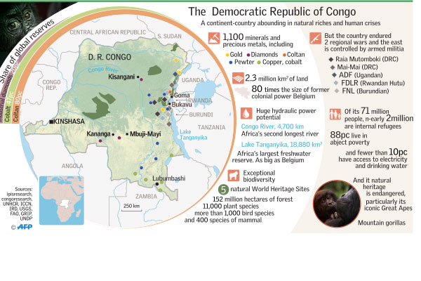 Resource-rich DRC losing $1.3b every year in unpaid taxes